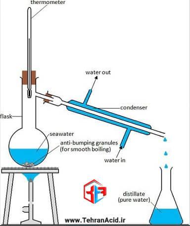 تفاوت آب مقطر و دیونیزه