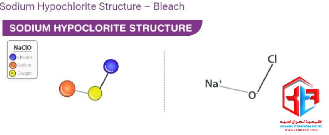 ساختار آب ژاول