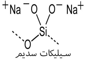ساختار مولکولی متا سیلیکات سدیم