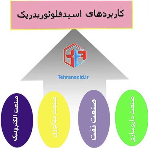کاربرد اسید فلوئوریدریک