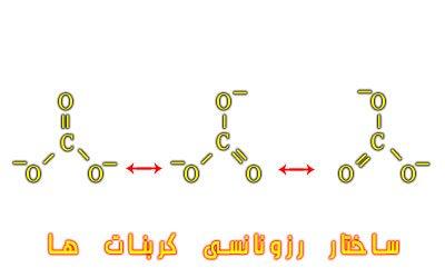 ساختار رزونانسی کربنات ها